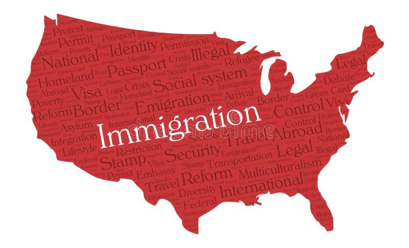 美国移民词云彩 向量例证