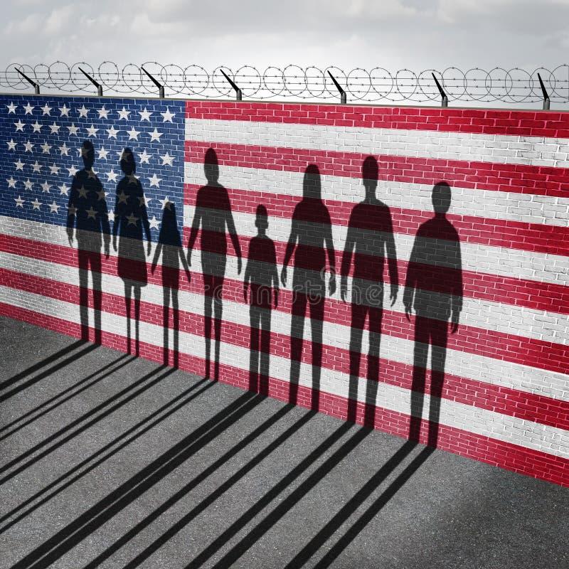 美国移民 向量例证