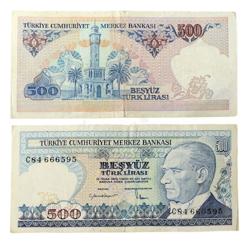 老货币 图库摄影