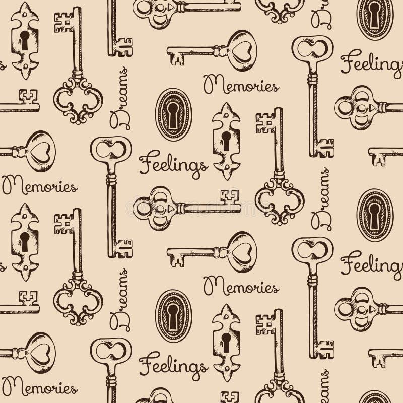 老钥匙和匙孔的无缝的样式 向量例证
