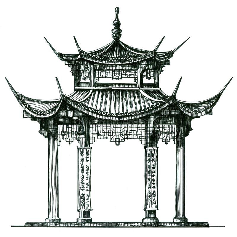 聚会所 在白色背景的寺庙 日本,中国 向量例证