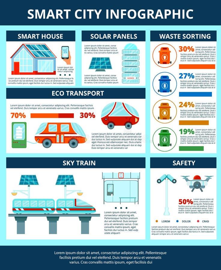 聪明的城市Infographics 库存例证