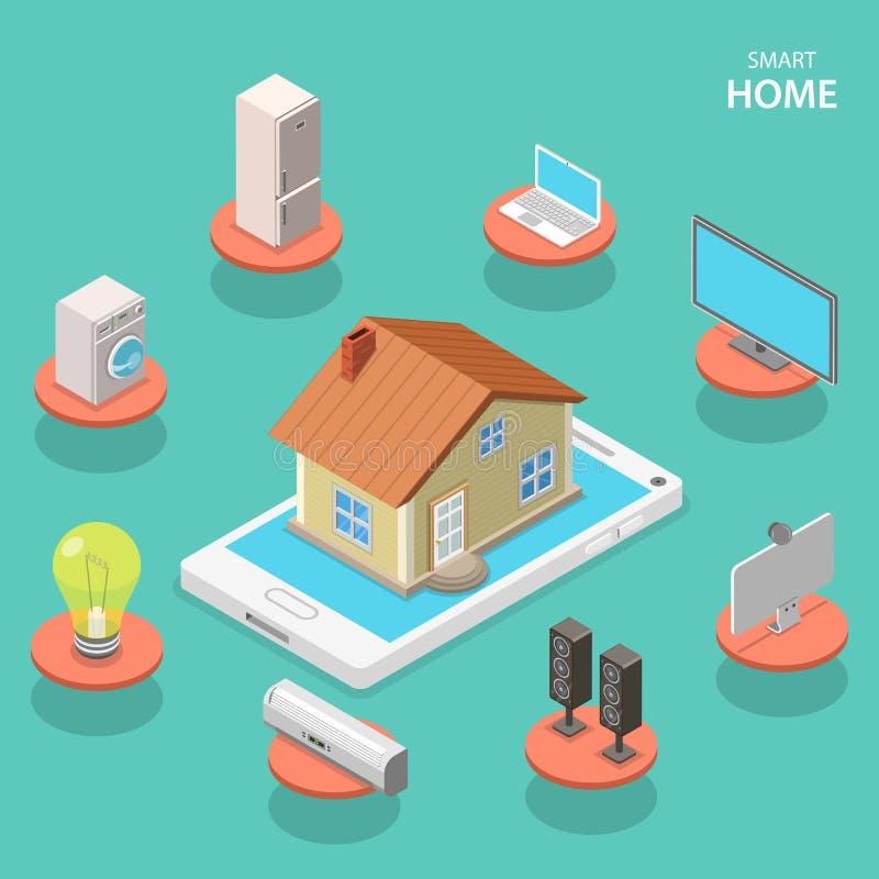 聪明的房子等量平的传染媒介概念 库存例证