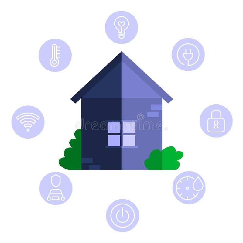 聪明的房子系统自动化infographic,蓝色简单的大厦和象集合 库存例证