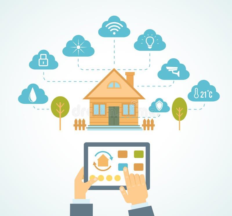 聪明的房子自动化 向量例证