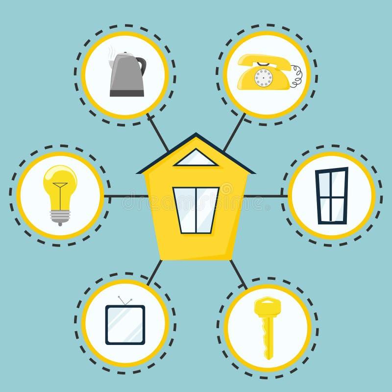 聪明的房子 现代房子管理系统 平的样式 孤立 皇族释放例证