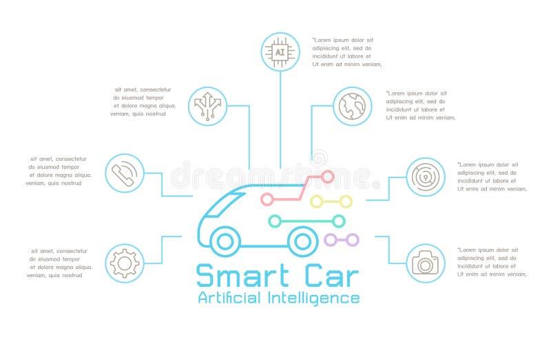 聪明的汽车技术概念模板infographic传染媒介illustr 向量例证