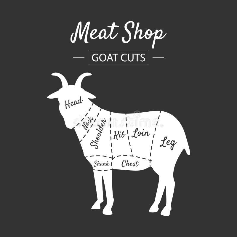肉店标签,山羊裁减,宰割指南,与肉插队的牲口,葡萄酒黑白传染媒介 向量例证