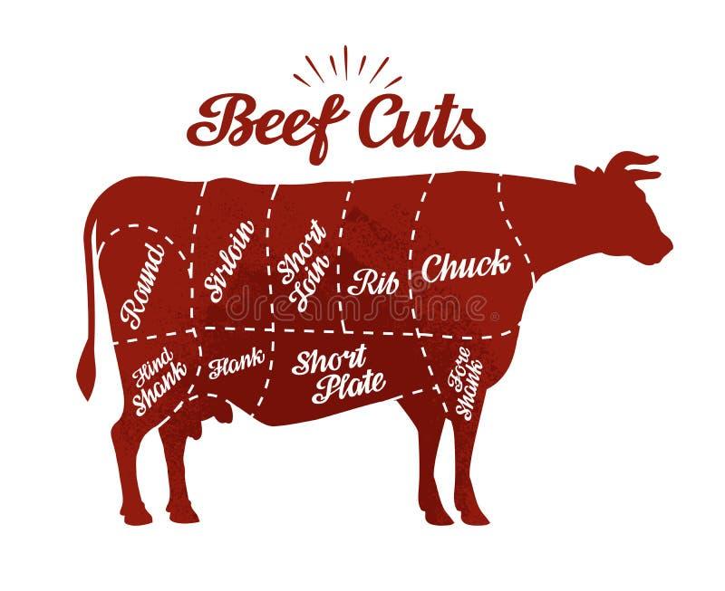 肉店 牛肉裁减 也corel凹道例证向量 向量例证