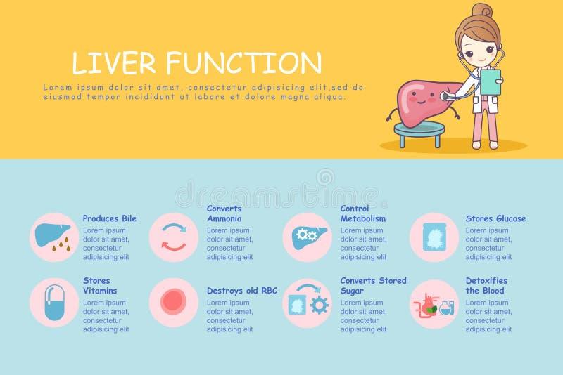 肝脏Infographic  库存例证