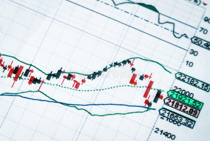 股市价格索引曲线在点和移动平均数在颜色经过一段时间打印了在纸报告 库存照片