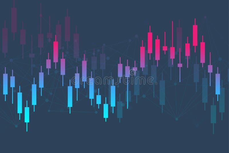 股市或外汇贸易的图表 图在金融市场传染媒介例证摘要财务背景中 皇族释放例证