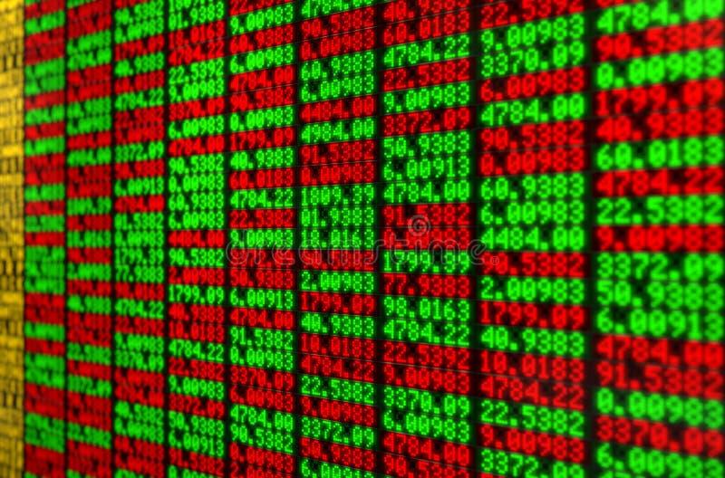 股市数字式委员会 库存图片