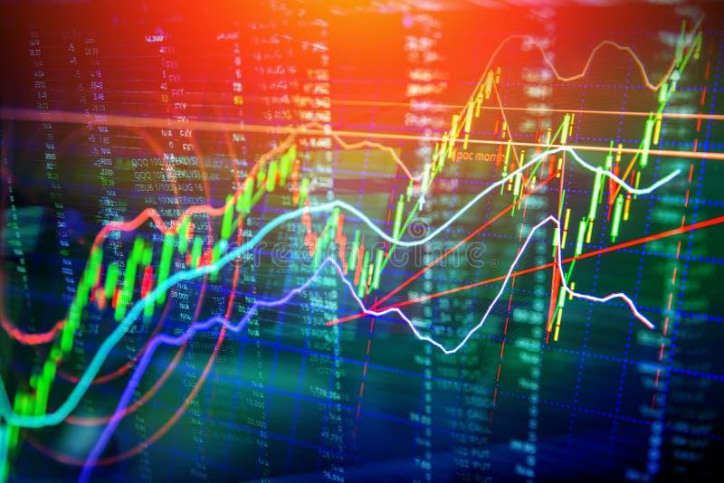 股市数据图表和财政有从LED的看法 库存图片