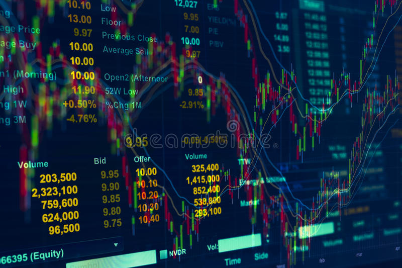 股市价格行情,价格模式图表和某一indicato 免版税库存图片