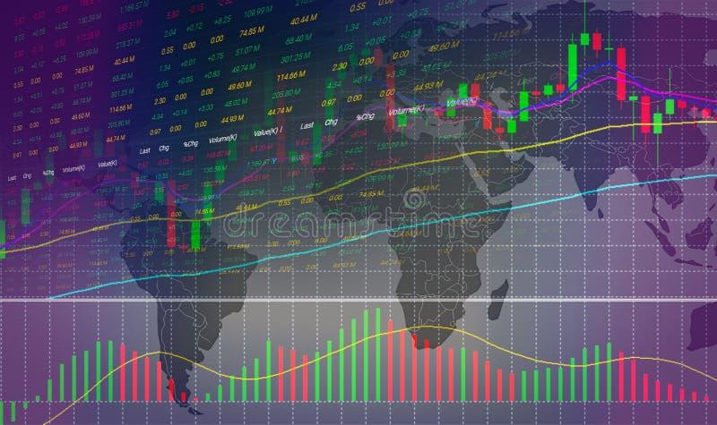 股票市场或外汇贸易图表和烛台图在世界地图-投资和股票市场 皇族释放例证