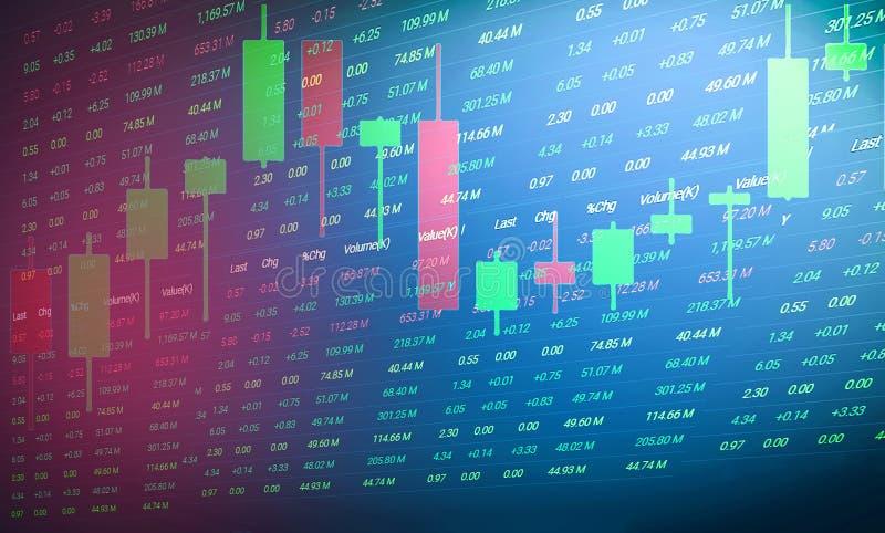 股票市场或外汇贸易图表和烛台图/投资和股票市场 向量例证
