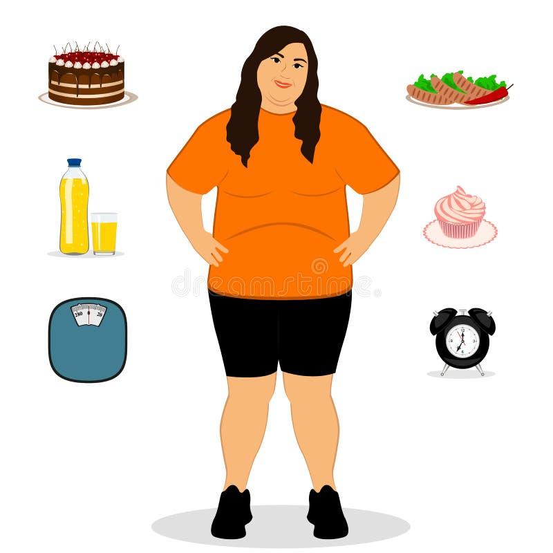 肥胖妇女 不健康的生活方式 向量例证