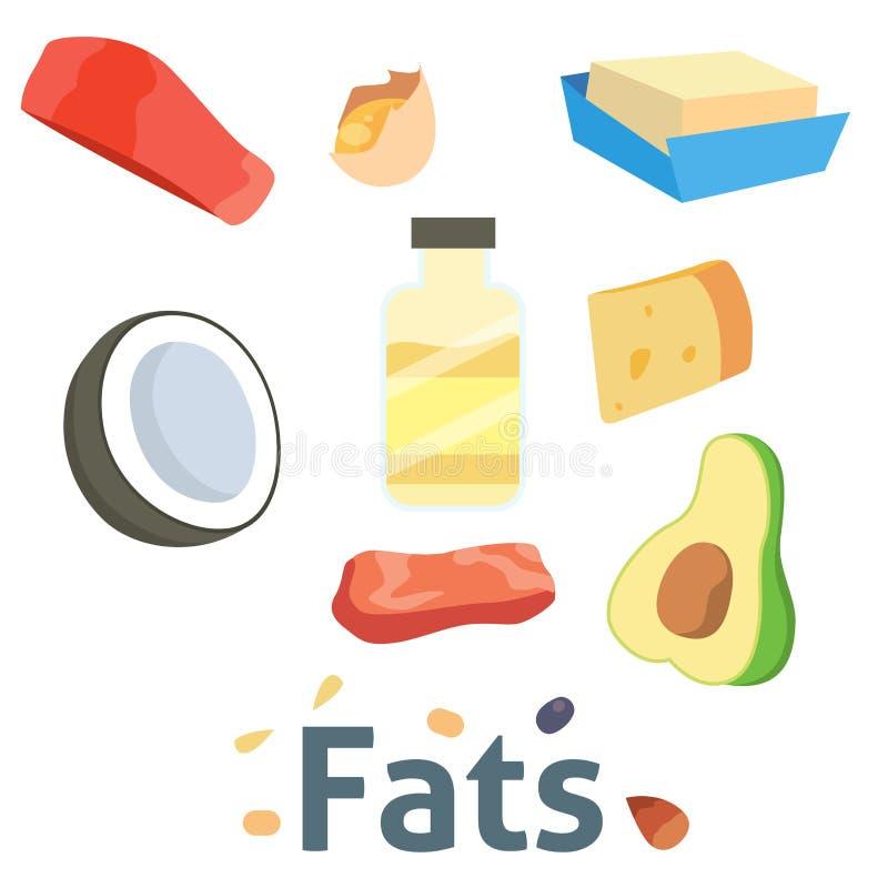 肥胖食物传染媒介健康饮食油鲕梨或肥腻鱼和坚果有在白色隔绝的自然Ω 3例证集合的 库存例证