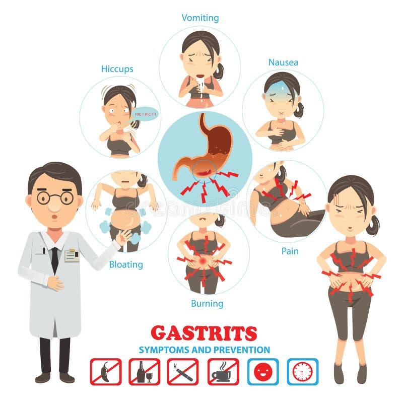 胃炎 库存例证