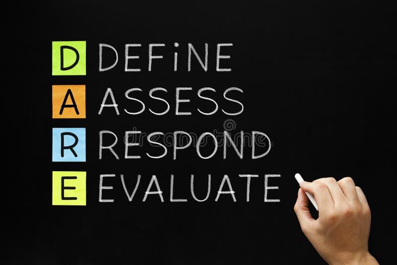 胆敢-定义估计反应评估 库存图片