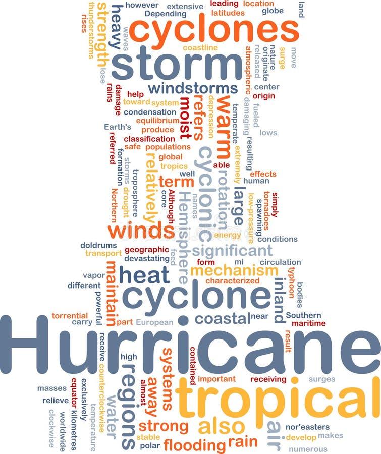 背景概念hurrican天气 皇族释放例证
