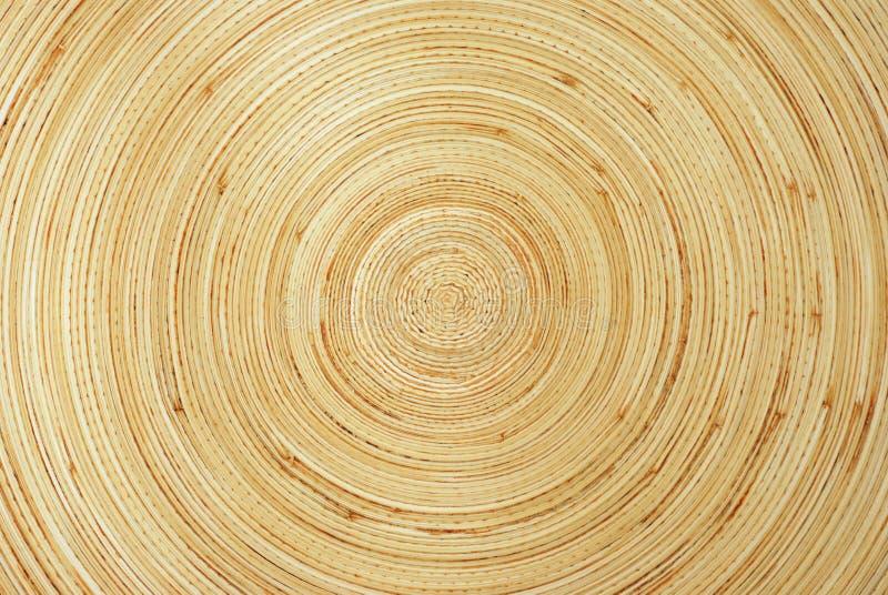 背景纹理木头 免版税库存图片
