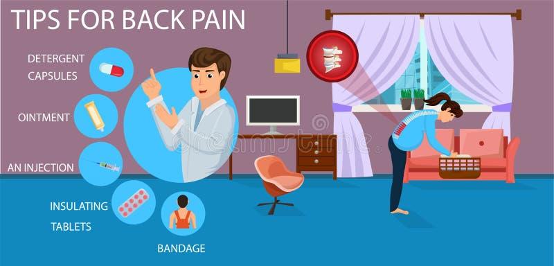 背部疼痛的技巧怀孕的 向量 向量例证