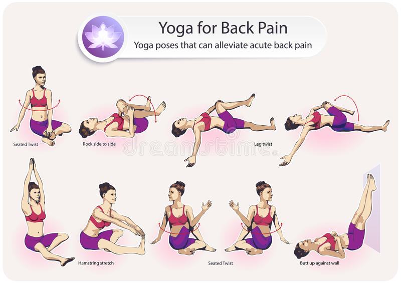 背部疼痛的瑜伽 库存图片