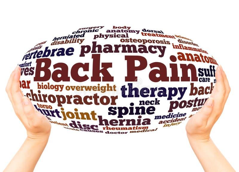 背部疼痛词云彩手球形概念 皇族释放例证