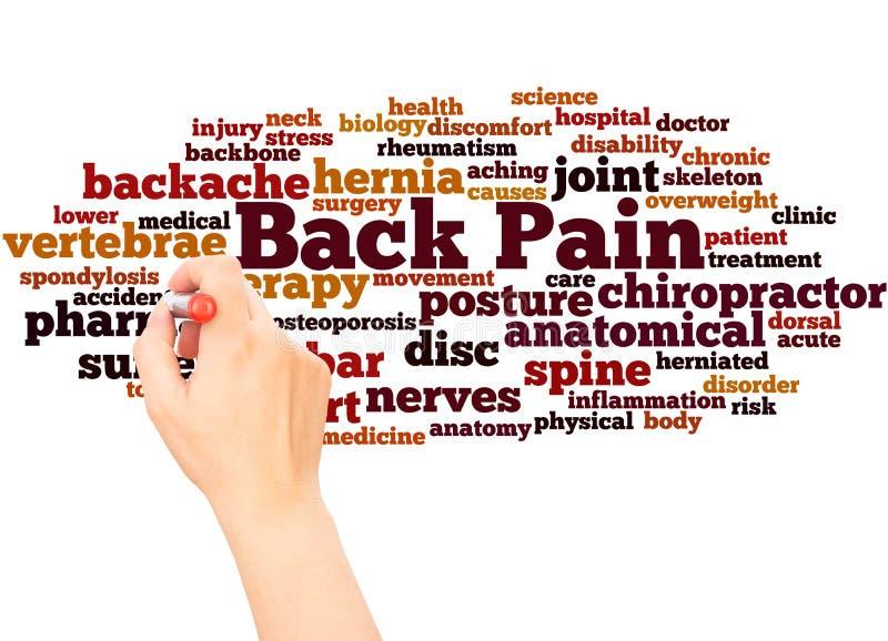 背部疼痛词写概念的云彩手 库存例证