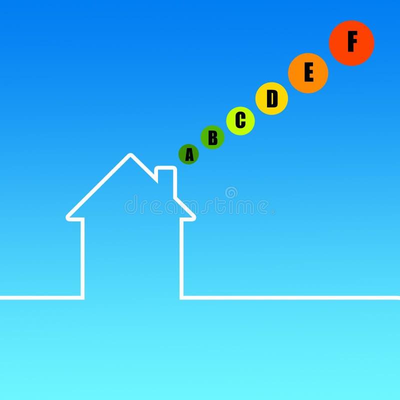 能源房子 向量例证