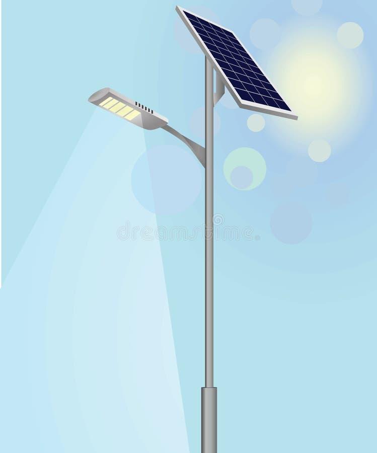 能源现有量查出的面板太阳星期日白色 向量例证