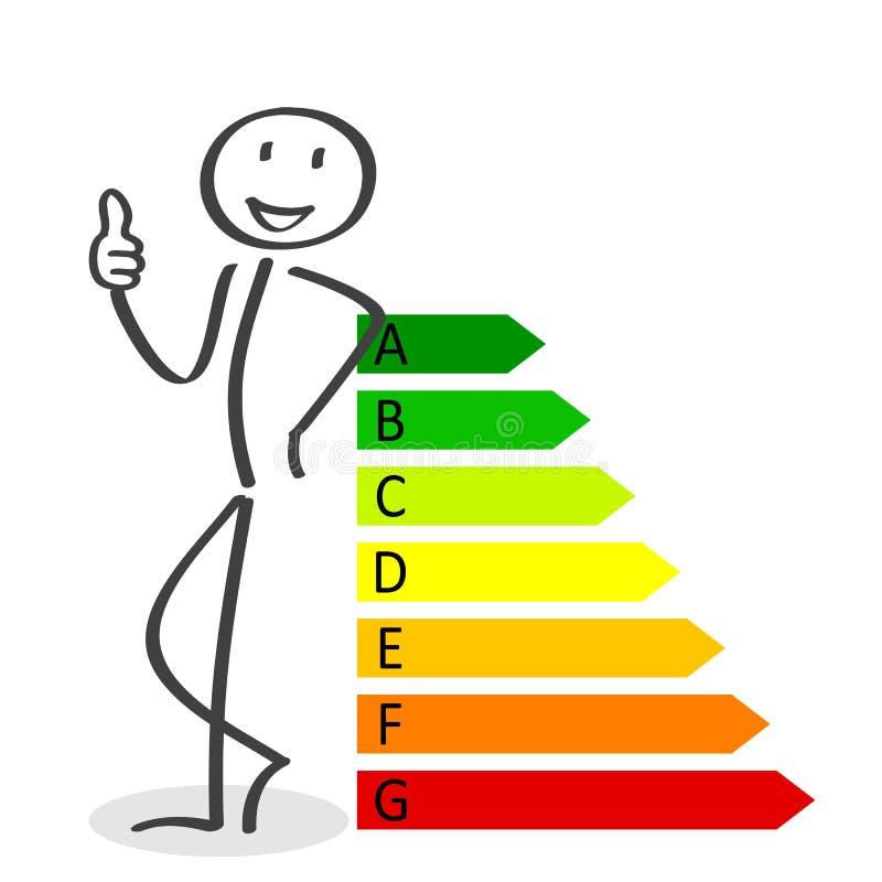 能量分类,专家的选择- 皇族释放例证