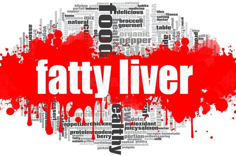 脂肪肝词云彩 向量例证