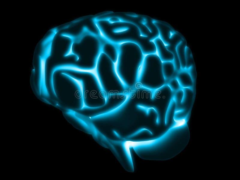 脑子发光 向量例证