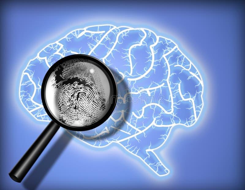 脑子指纹 向量例证