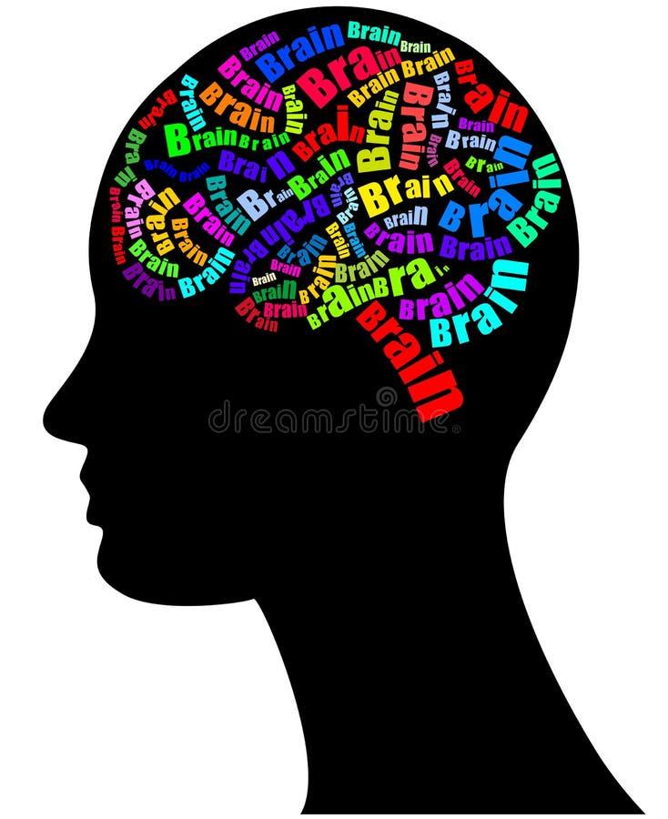 脑子文本 向量例证