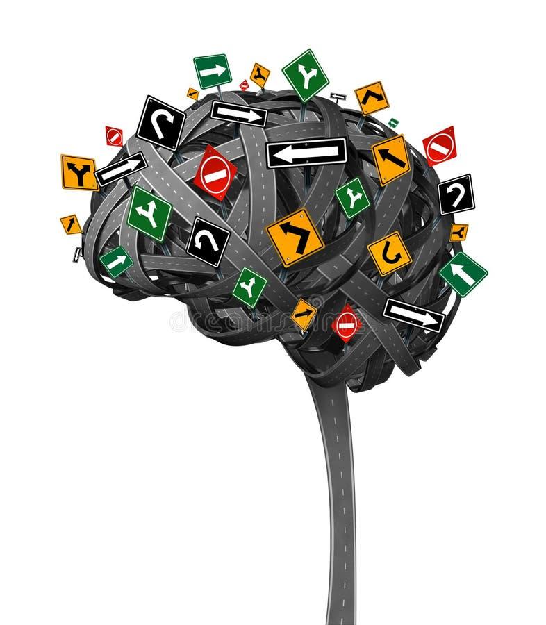 脑子方向 库存例证