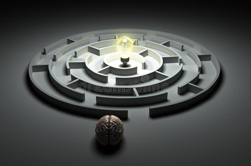 Download 脑子概念是查寻的想法在r的入口 库存例证. 插画 包括有 精神, 人员, 搜寻, 内存, 人们, 头脑的 - 72359988