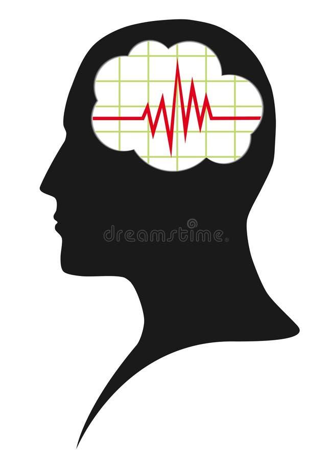脑子活动绘制  向量例证
