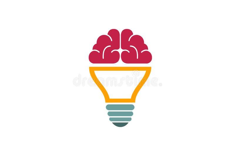 脑子灯创造性的商标 库存例证