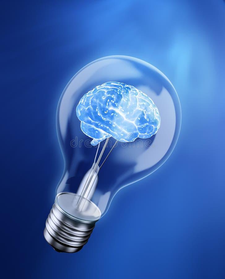 脑子电灯泡 免版税库存图片