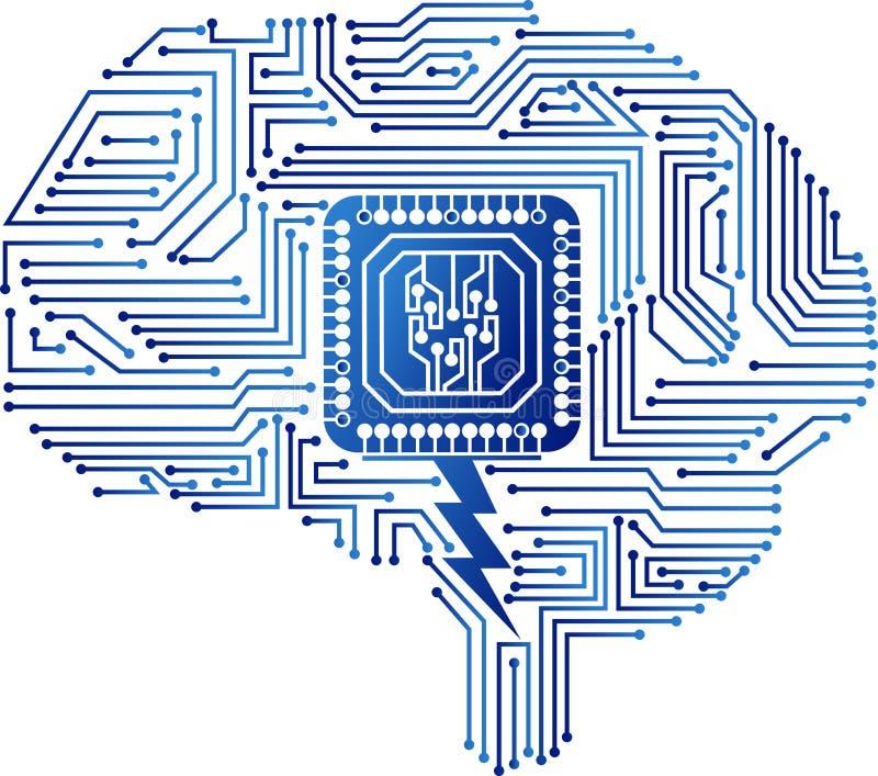 脑子电路商标 库存例证