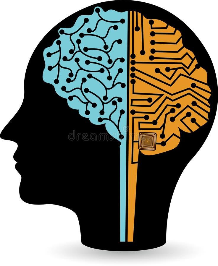 脑子电路商标 向量例证