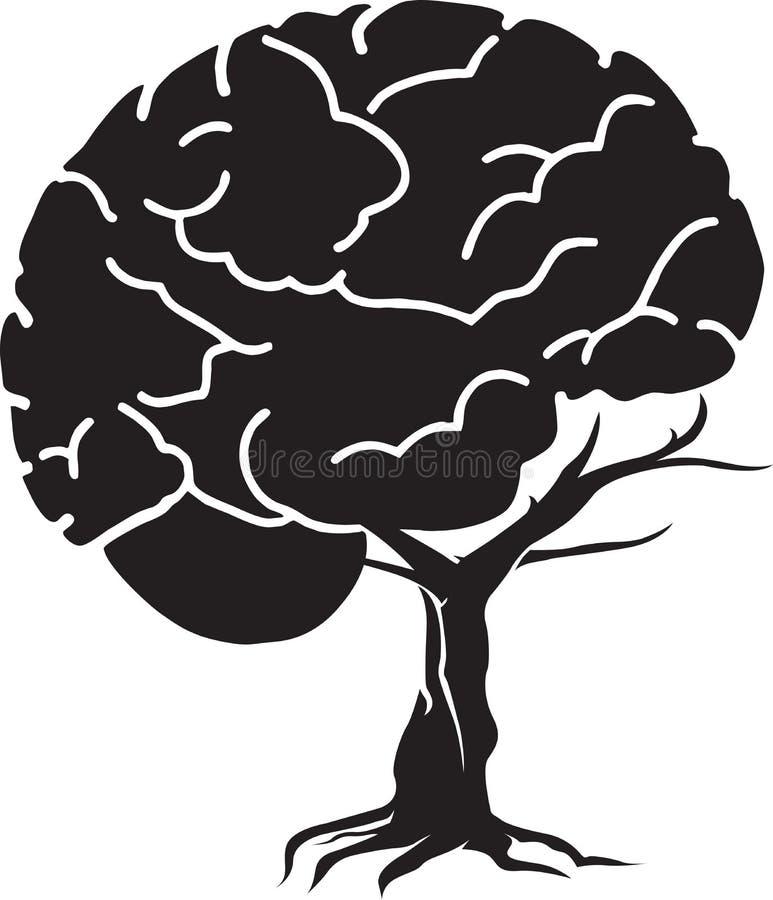 脑子结构树 库存例证