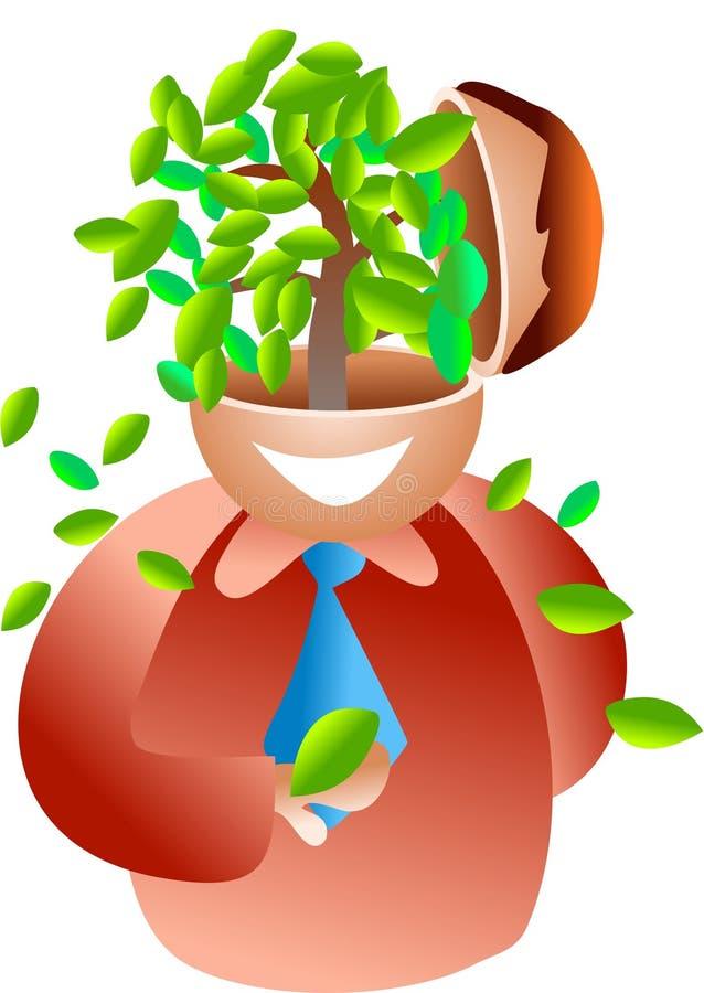 脑子结构树 向量例证