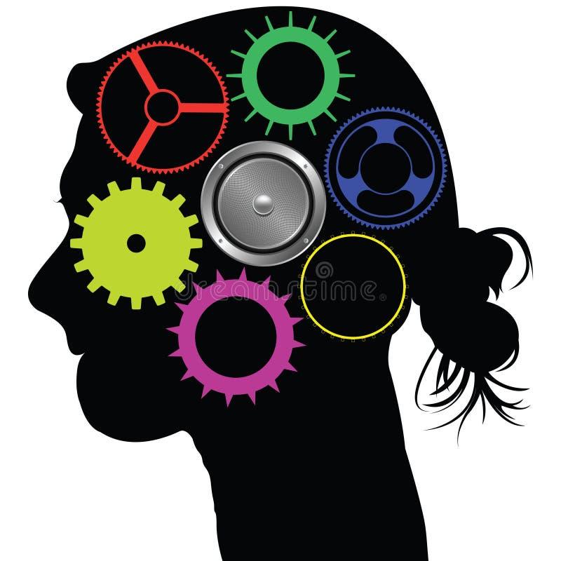 脑子结构 皇族释放例证
