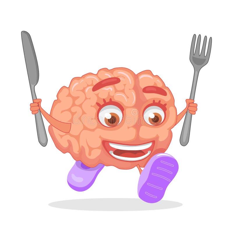 download企业营养糕点例证脑子.向量v企业概念的haccp计划图片