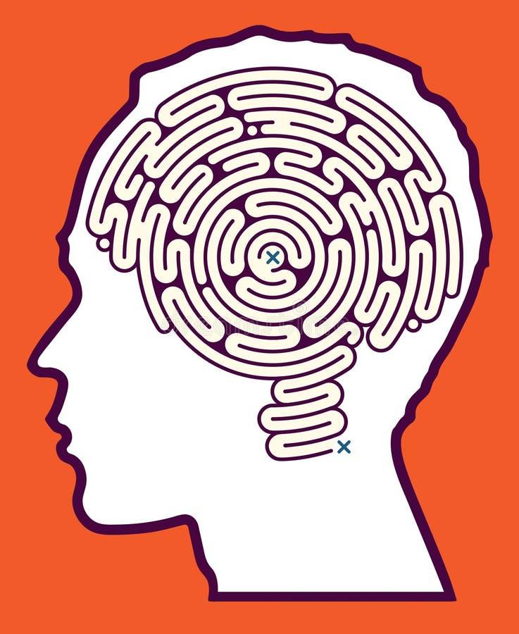脑子迷宫难题 库存例证